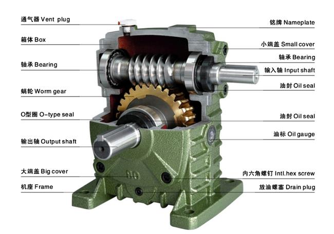 3,蜗轮减速机入轴可正反转动.